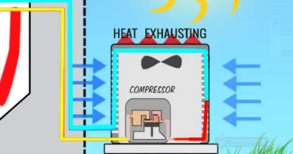how ac works